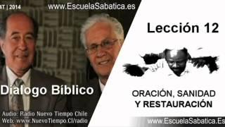 Resume Dialogo Bíblico | Lección 12 | Oración, sanidad y restauración | Escuela Sabática