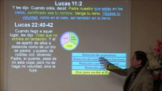 Lección 7 | Jesús, el Espíritu Santo y la oración | Escuela Sabática 2000